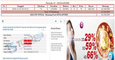 Jackpot Pasaran Singapore 10 Desember 2018