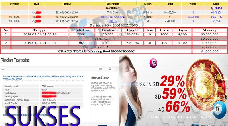 Jackpot Pasaran HONGKONG 24 Januari 2019