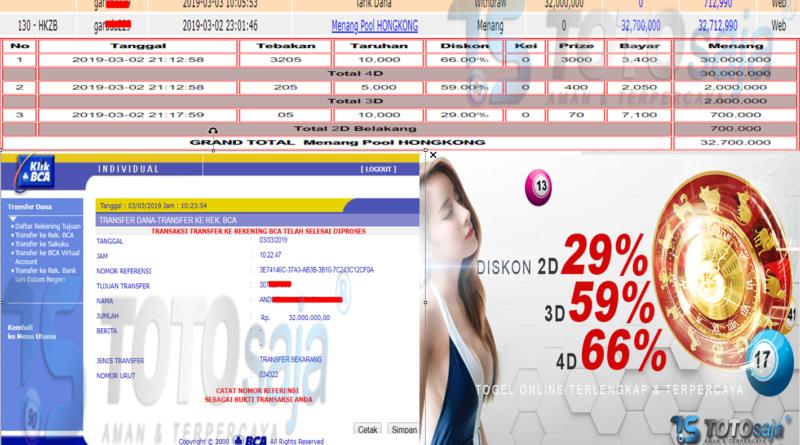 Jackpot Pasaran HONGKONG 02 Maret 2019